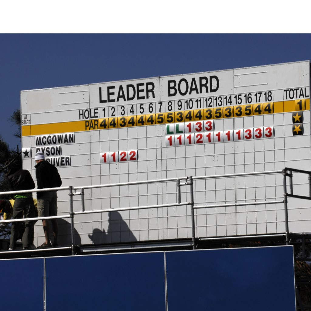 A leaderboard at a golf tournament displays the names of the top players.